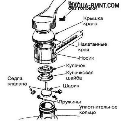 водопроводного крана