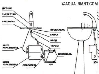 Устройство бесконтактного водопроводного крана
