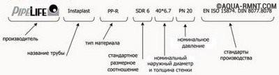 Металлопластиковые трубы: маркировка
