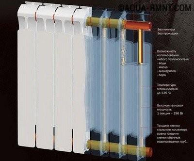 Биметаллические радиаторы отопления: монолитные модели