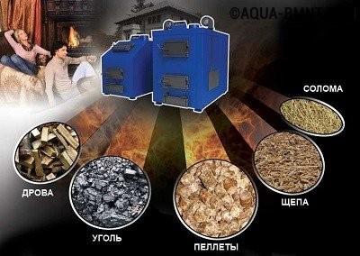 Пиролизные котлы: виды топлива
