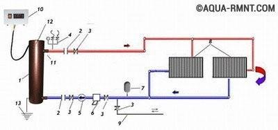 Типовая схема подключения насоса к системе отопления