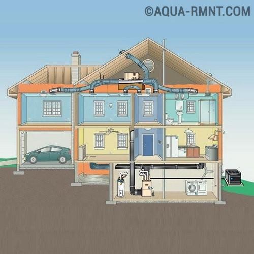Какая система отопления частного дома лучше: водяная, воздушная или электрическая?