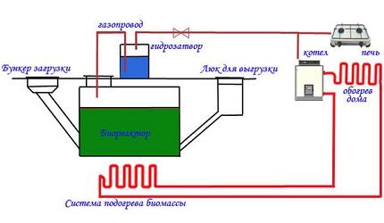 Устройство биореактора
