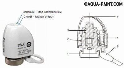 Сервопривод для радиаторов отопления