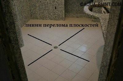 Укладка наклонного пола конвертом