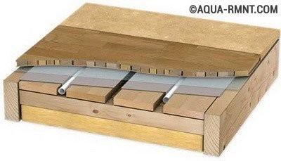 Настильный метод обустройства водяного теплого пола