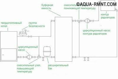 Схема подключения термоаккумулятора к системе отопления