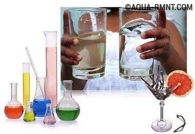 Анализы воды