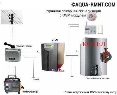 Схема подключения ИБП газового котла