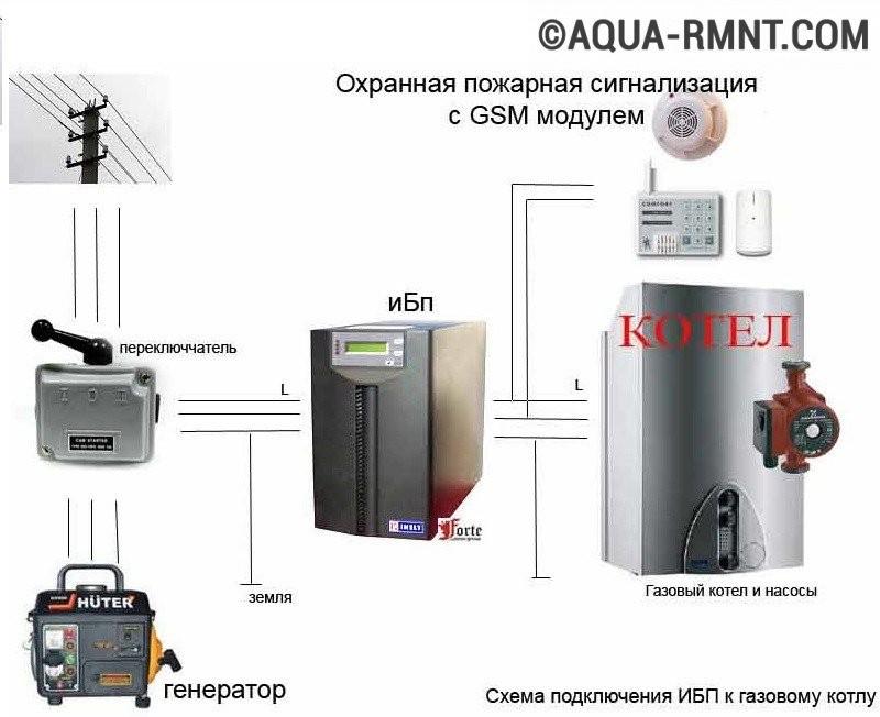 Схема подключения ИБП газового