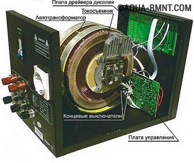 Электромеханический стабилизатор напряжения для газового котла