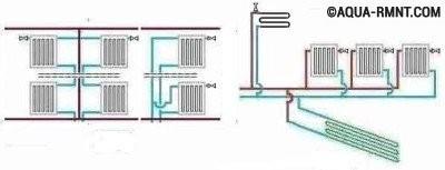 Установка крана Маевского при вертикальной и горизонтальной схеме отопления
