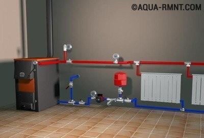 Двухтрубная разводка отопления в частном доме или коттедже
