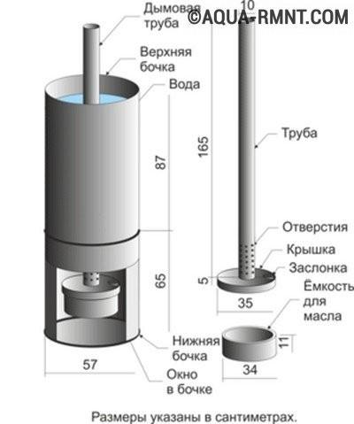 Конструкция печки на солярке