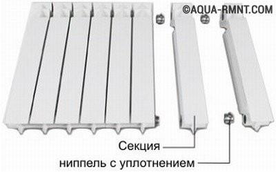 Сборка нового радиатора отопления