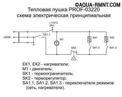 Электрическая схема тепловой пушки