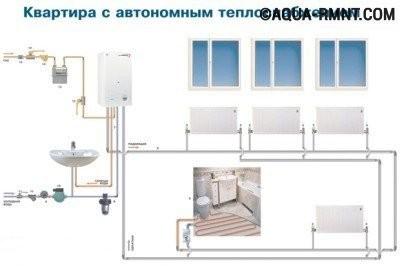 Расчет системы индивидуального отопления