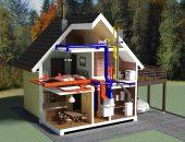 Схематичное изображение системы отопления в доме
