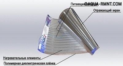 Конструкция ПЛЭН