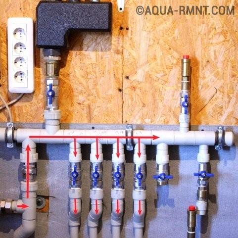 Гребенка для системы отопления: обзор правил установки + алгоритм для сборки своими руками