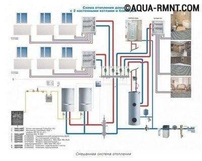 Схема комбинированного отопления