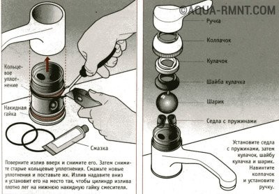 разборка шарового смесителя