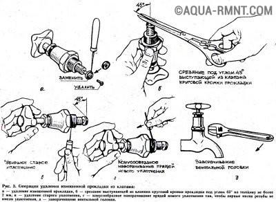 Ремонт резиновой кран-буксы
