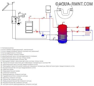 схема теплоаккумулятор