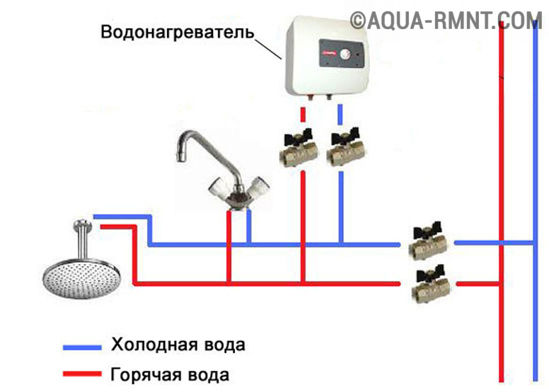 Проточный водонагреватель своими руками сделать фото 529