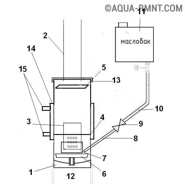 Котел на отработке с водяным контуром своими руками чертежи 33