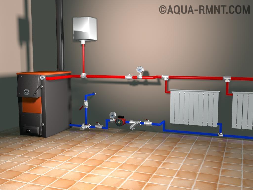 схема бойлеры косвенного нагрева на твердом топливе