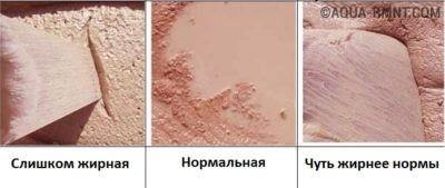 Жирность глины