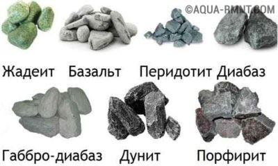 Камни для печи