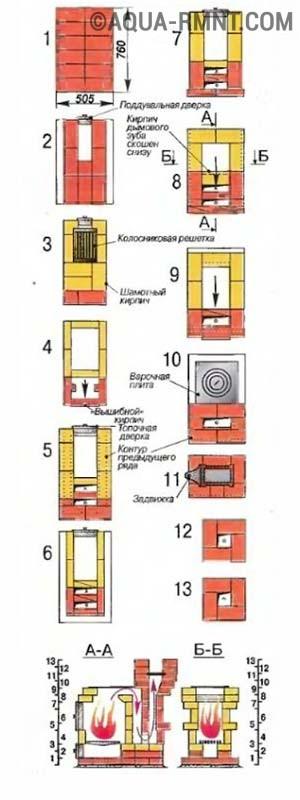 Печь с котлом своими руками пошаговая инструкция