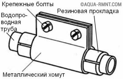 Схема крепления латки на прохудившейся трубе