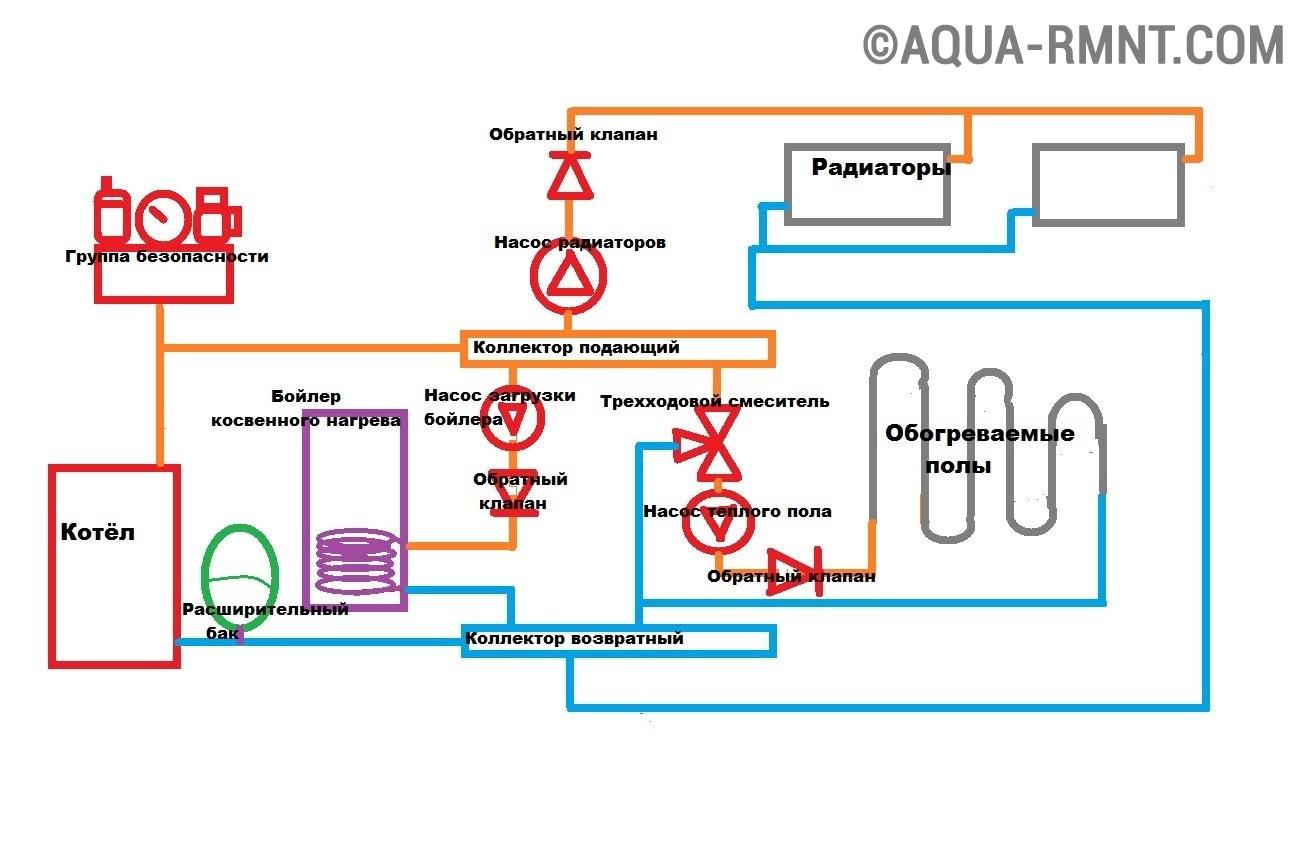 Электрическая схема обвязки электрического водонагревателя
