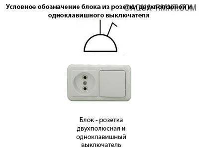 Блок розетка и выключатель