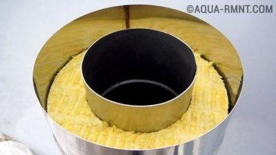 Материал для возведения металлического дымохода