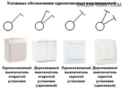Условное обозначение светодиода на схеме