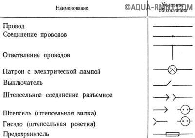 Условные обозначения на электрических схемах
