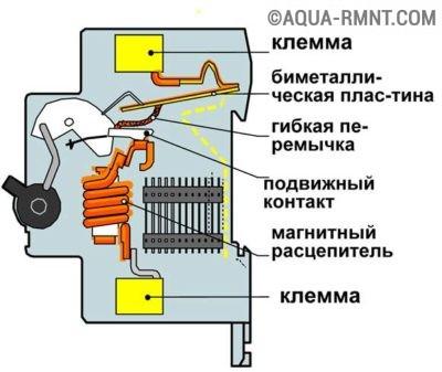 Конструктивная схема расположения исполнительных механизмов