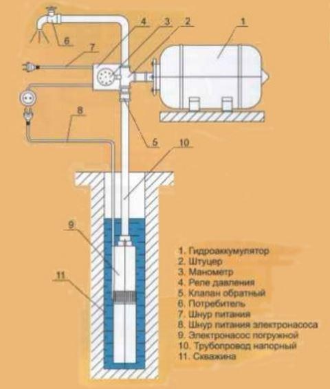 Схема механического подключения реле