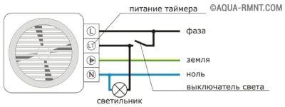 Подключение к вентилятору