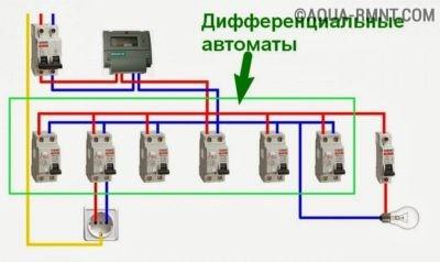 Схема подключения дифавтоматов