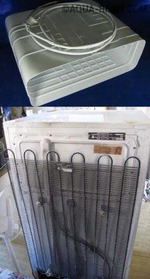 Теплообменники холодильника