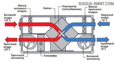 Схема рекуператора