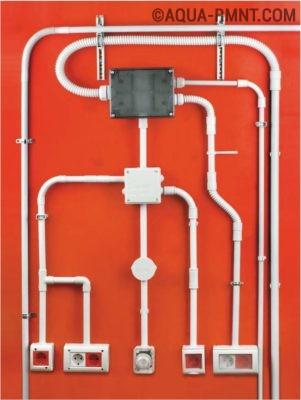 Проводка в пластиковых трубах