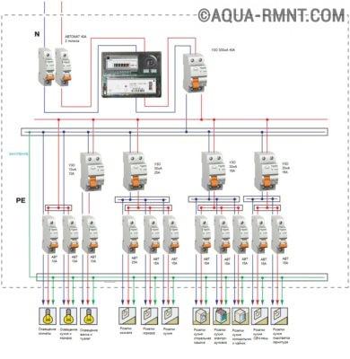Схема электроснабжения дома по евростандарту