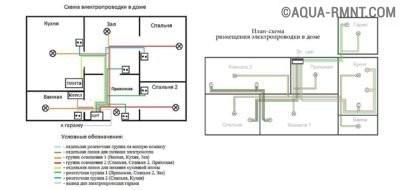 Схема элеткросети в деревянном доме